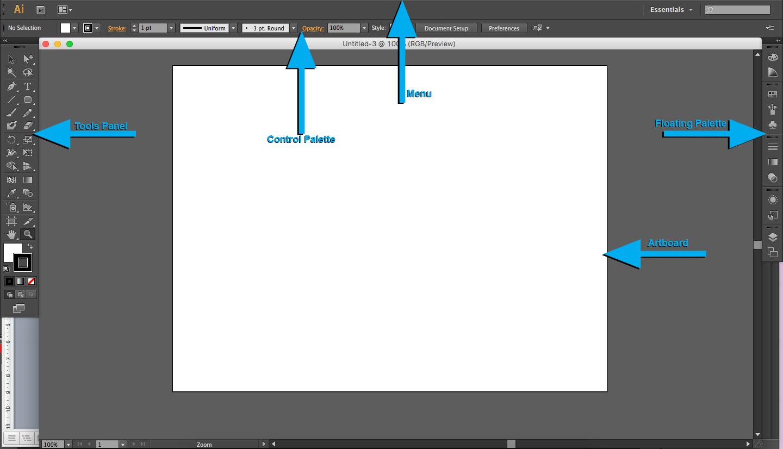 Adobe Illustrator For Beginners Creative Studio