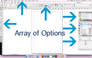 Diagram of InDesign